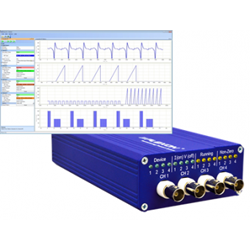 4 Channel PlexBright Optogenetic Controller with Radiant Software