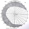 Right Eye Charts Image