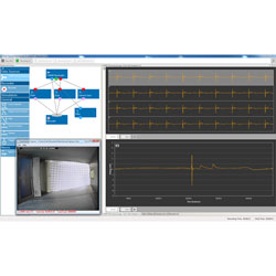 MC Suite OEM Electrophysiology Software: Acquisition, Analysis, and Data Manager