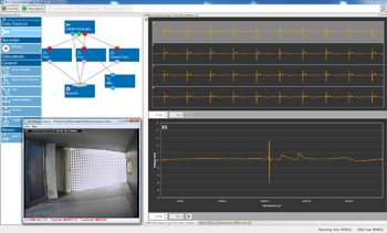 Experimenter Software