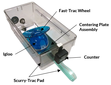 Scurry-Trac System